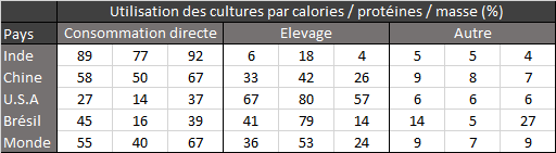 critical_vegan_allocation_cultures